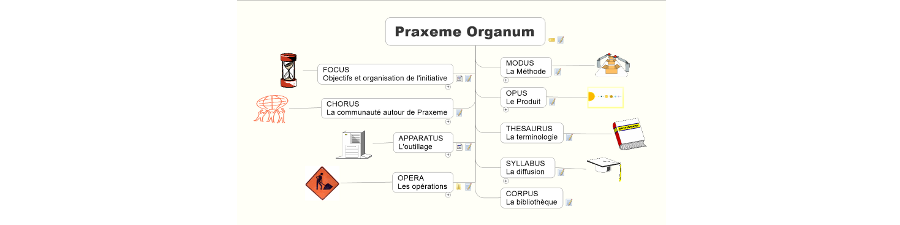 Le *Praxeme Institute*