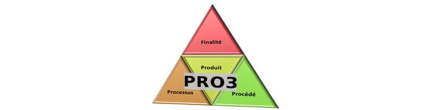 La méthode Praxeme