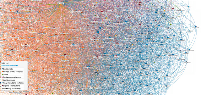 Linkedin maps data visualization